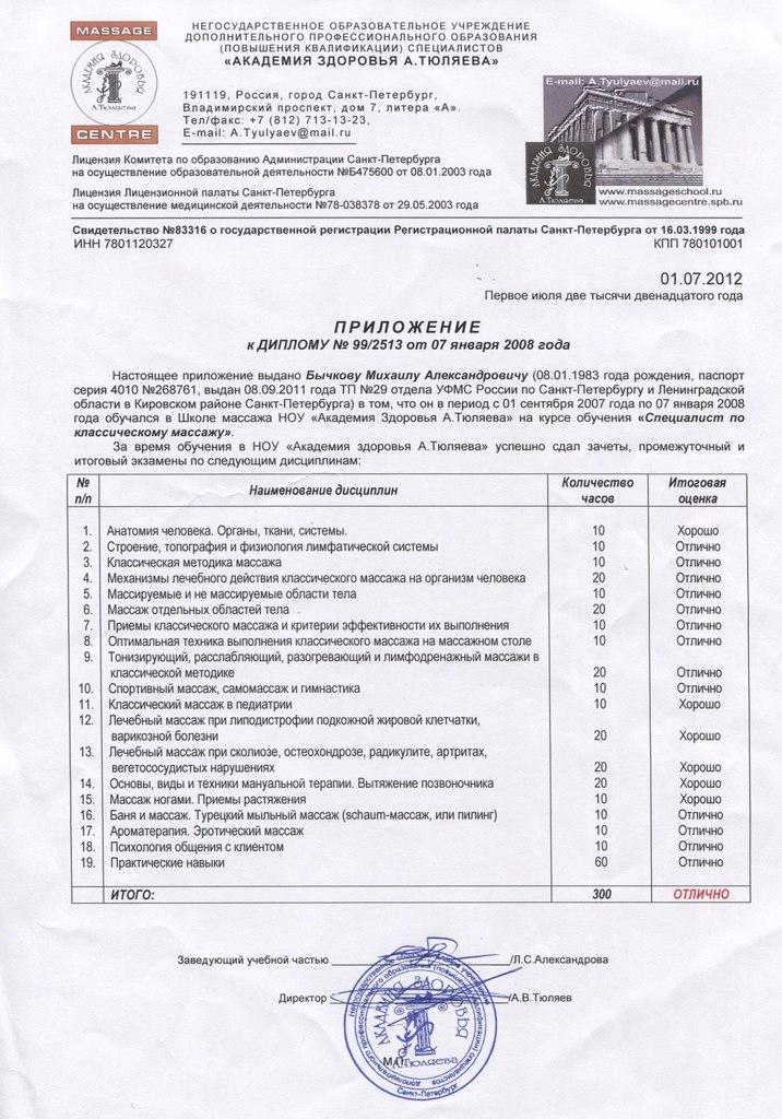 Приложение к диплому. Академия здоровья А. Тюляева